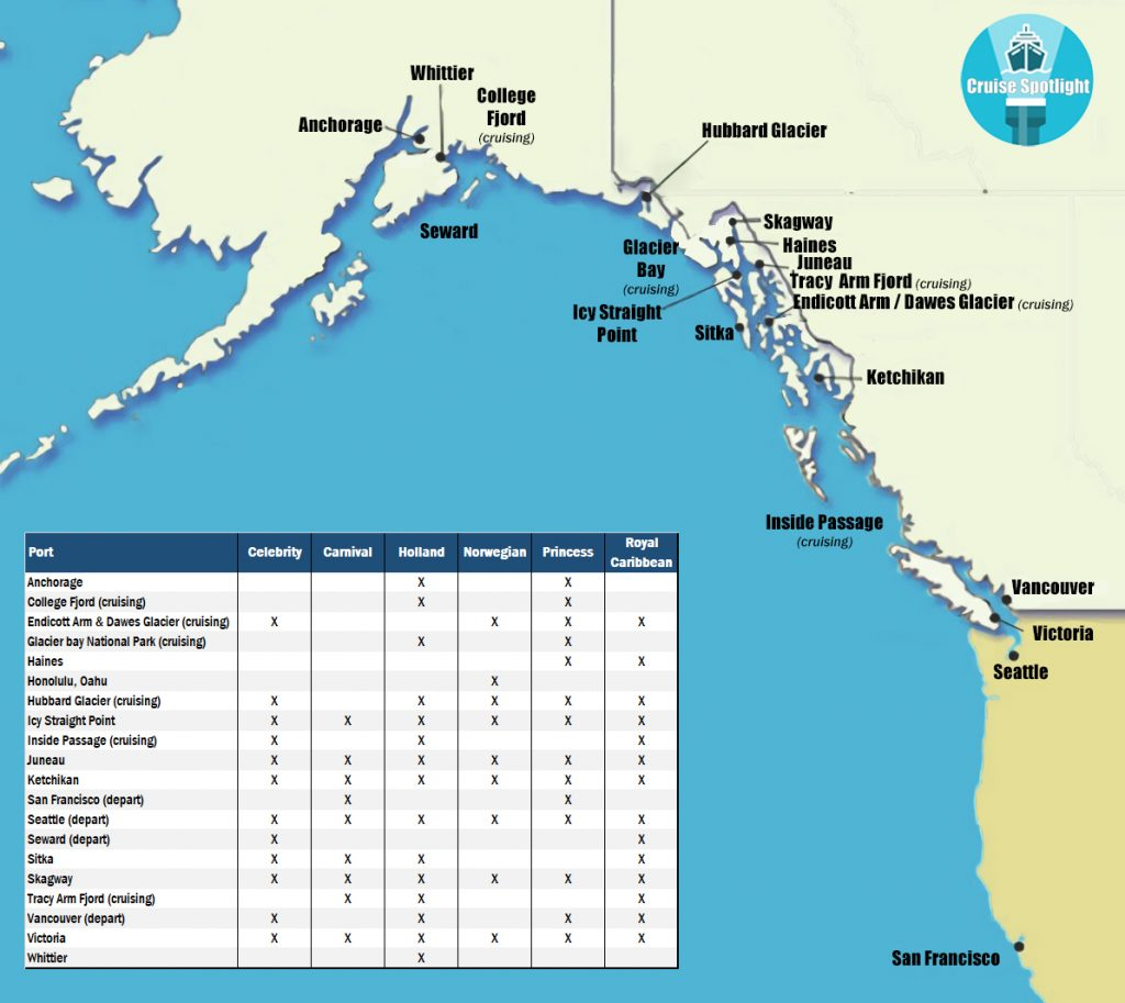 Map of US and Canada showing Alaskan Cruise ports and which cruise lines stop there